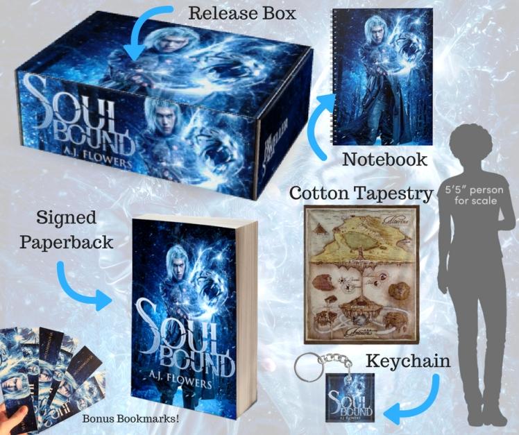Release Box